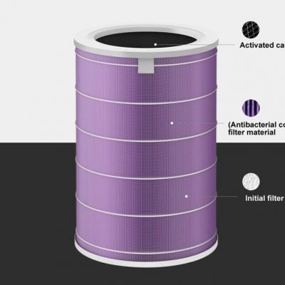 Budowa filtra przeciwwirusowego